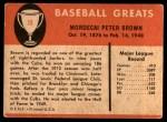 1961 Fleer #11  Mordecai Brown  Back Thumbnail