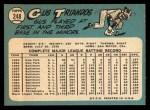 1965 Topps #248  Gus Triandos  Back Thumbnail