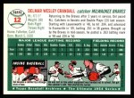 1994 Topps 1954 Archives #12  Del Crandall  Back Thumbnail