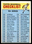 1966 Topps #363   Checklist 5 Front Thumbnail