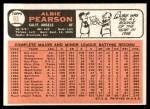 1966 Topps #83  Albie Pearson  Back Thumbnail