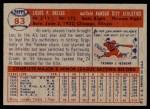 1957 Topps #83  Lou Skizas  Back Thumbnail
