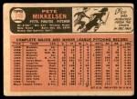 1966 Topps #248  Pete Mikkelsen  Back Thumbnail
