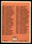 1966 Topps #444 R  Checklist 6 Back Thumbnail