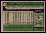 1979 Topps #450  Dave Concepcion  Back Thumbnail