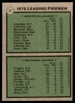 1979 Topps #8   -  Rollie Fingers / Goose Gossage Leading Firemen Back Thumbnail