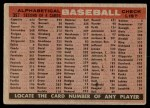 1958 Topps #397 ALP  Tigers Team Checklist Back Thumbnail