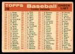 1959 Topps #248   Red Sox Team Checklist Back Thumbnail
