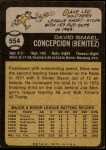 1973 Topps #554  Dave Concepcion  Back Thumbnail