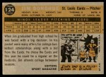 1960 Topps #124   -  Jim Donohue Rookie Star Back Thumbnail