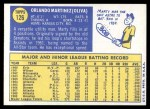 1970 Topps #126  Marty Martinez  Back Thumbnail