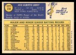 1970 Topps #238  Jose Laboy  Back Thumbnail