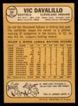 1968 Topps #397  Vic Davalillo  Back Thumbnail