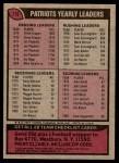 1977 Topps #216   Patriots Team Checklist Back Thumbnail