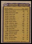 1979 Topps #338   Chargers Leaders Checklist Back Thumbnail