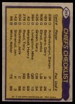 1979 Topps #207   Chiefs Leaders Checklist Back Thumbnail