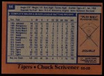1978 Topps #94  Chuck Scrivener  Back Thumbnail