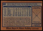1978 Topps #319  Alan Ashby  Back Thumbnail
