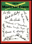 1974 Topps Red Checklist   Expos Front Thumbnail