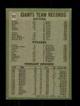 1971 Topps #563   Giants Team Back Thumbnail