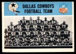 1966 Philadelphia #53   Cowboys Team Front Thumbnail