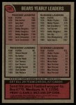 1977 Topps #204   Bears Team Checklist Back Thumbnail