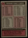 1977 Topps #228   Redskins Team Checklist Back Thumbnail