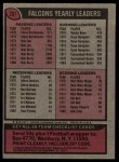 1977 Topps #201   Falcons Team Checklist Back Thumbnail