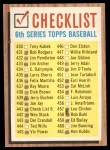 1962 Topps #441 LG  Checklist 6 Front Thumbnail