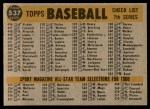 1960 Topps #537   Red Sox Team Checklist Back Thumbnail