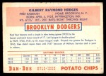 1954 Dan-Dee  Gil Hodges  Back Thumbnail