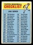 1966 Topps #101 SPN  Checklist 2 Front Thumbnail