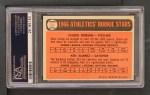 1966 Topps #588   -  Chuck Dobson / Ken Suarez Athletics Rookies Back Thumbnail