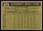 1961 Topps #249 NCH  Reds Team Back Thumbnail