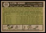 1961 Topps #495  Elston Howard  Back Thumbnail