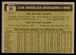 1961 Topps #86   Dodgers Team Back Thumbnail