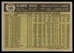 1961 Topps #186 COR Elmer Valo  Back Thumbnail