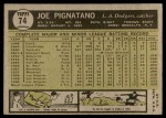 1961 Topps #74  Joe Pignatano  Back Thumbnail