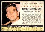 1961 Post Cereal #8 BOX Bobby Richardson  Front Thumbnail