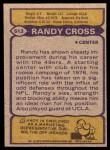 1979 Topps #513  Randy Cross  Back Thumbnail