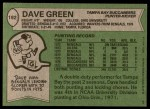 1978 Topps #192  Dave Green  Back Thumbnail