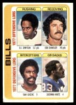 1978 Topps #503   Bills Leaders Checklist Front Thumbnail