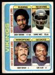 1978 Topps #515   Vikings Leaders Checklist Front Thumbnail