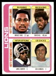 1978 Topps #509   Lions Leaders Checklist Front Thumbnail