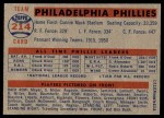 1957 Topps #214   Phillies Team Back Thumbnail