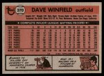 1981 Topps #370  Dave Winfield  Back Thumbnail