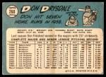 1965 Topps #260  Don Drysdale  Back Thumbnail