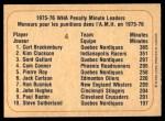 1976 O-Pee-Chee WHA #4   -  Curt Brackenbury / Gord Gallant Penalties Leaders Back Thumbnail