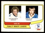 1976 O-Pee-Chee WHA #4   -  Curt Brackenbury / Gord Gallant Penalties Leaders Front Thumbnail