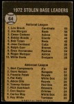 1973 Topps #64   -  Lou Brock / Bert Campaneris SB Leaders   Back Thumbnail